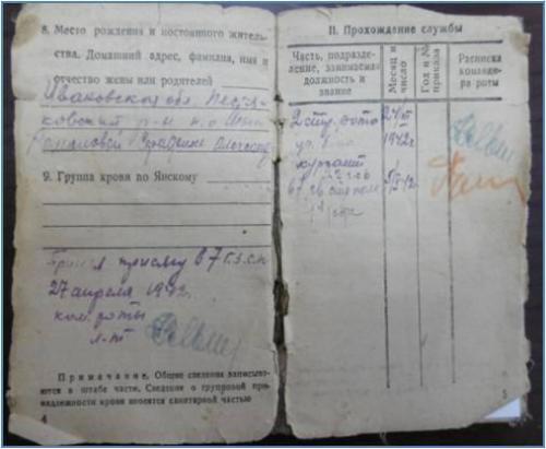Красноармейская книжка Романова Н.М.